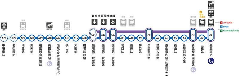 MRT空港線路線図