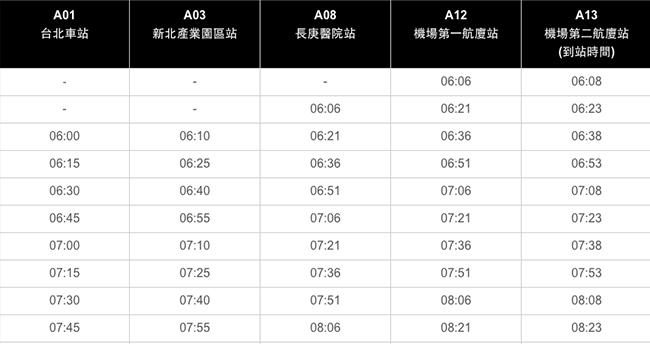 台北駅時刻表