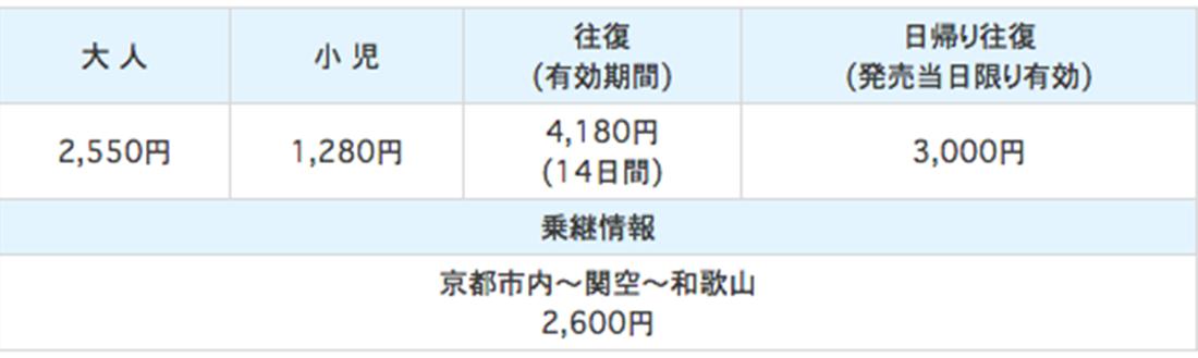 関空行きバス割引料金